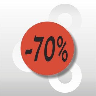 Etiket fluor rood  -70% 500/rol