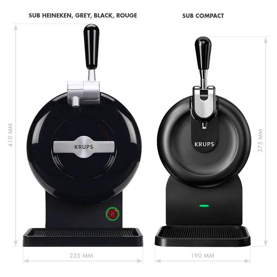 THE SUB Black Edition