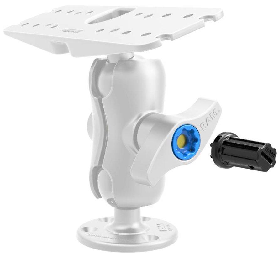 Pin-Lock ™ Beveiligde moer voor D/E-klemhouders