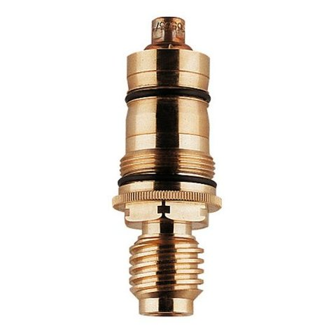 grohe thermo element