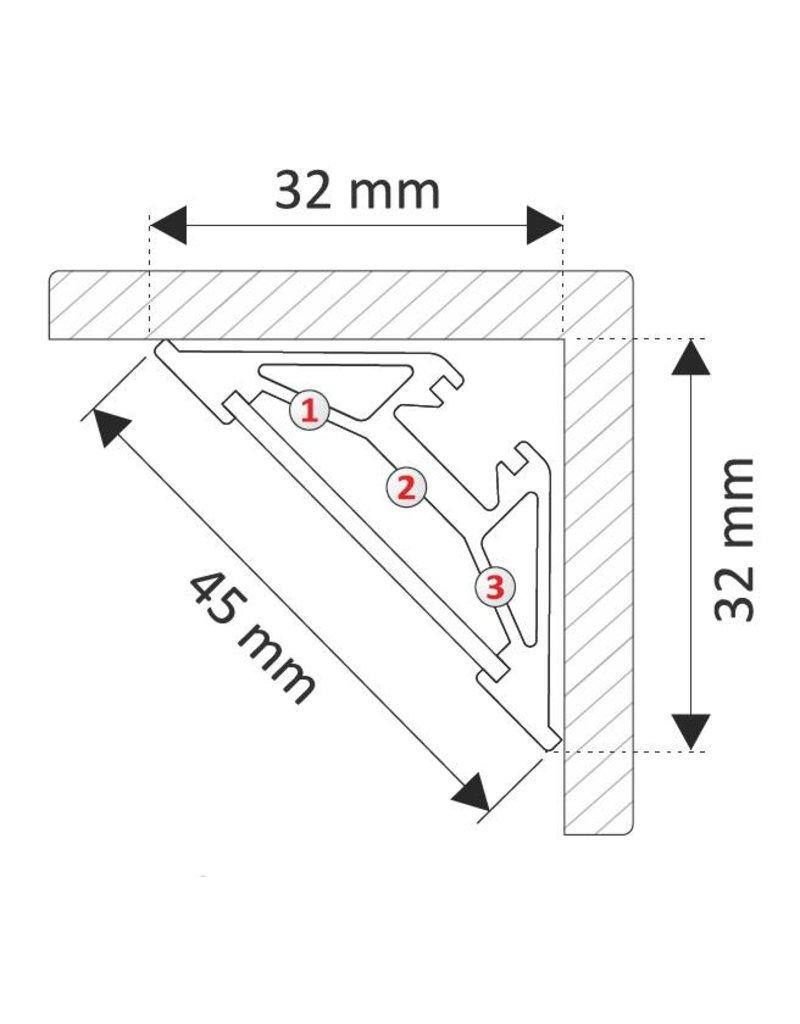 LEDFactory Aluprofil TRI-LINE