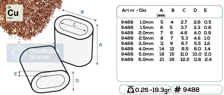 Kupfer Seilpressklemmen 4mm