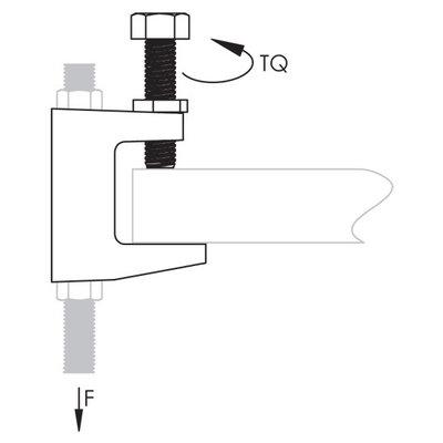 Technx Balkklem Model C - M8 / Flensklem