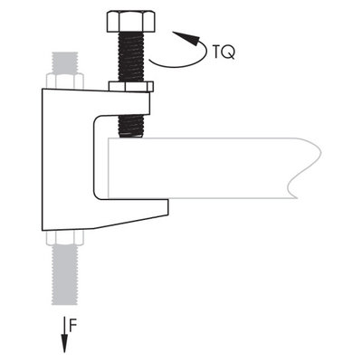 Technx Trägerklammer Halterung aus verzinktem Stahl für Lüftung und andere Systeme M8