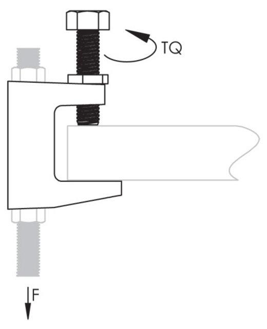 Balkklem Model C - M8 / Flensklem