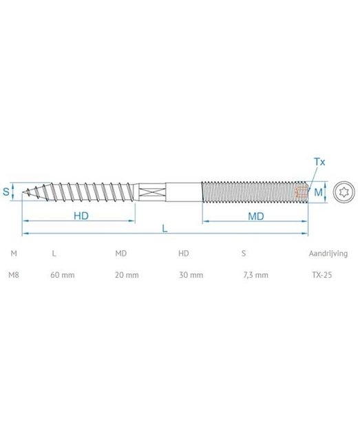 Stokeind m8x60mm met 6-kant