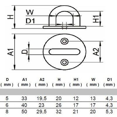 Edelstahl Augplatte Befestigunghaken 33mm x 5mm