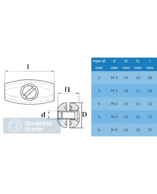 Eivorm draadklemmen 3mm