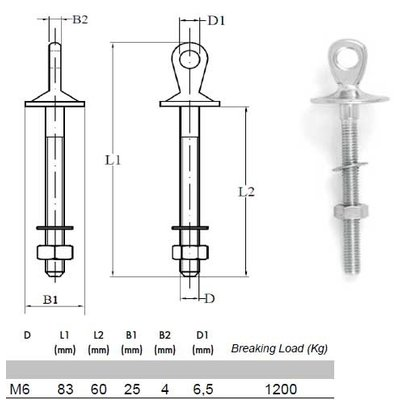 Schroefogen M6x60 Rvs - Dekogen