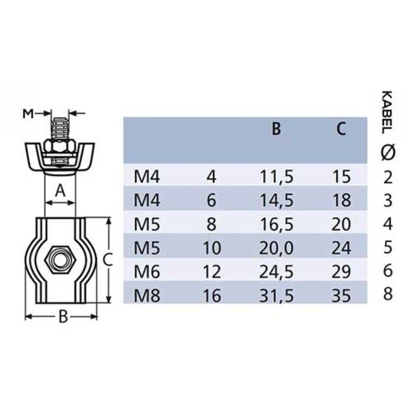 Staaldraadklem roestvaststaal 4 mm roestvaststaal