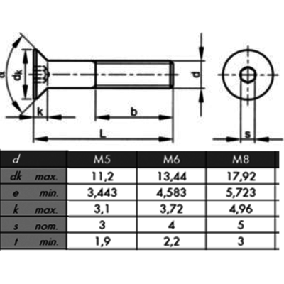 Senkschrauben SC7991 - M10x20 - - DIN 7991 // ISO 10642 SC-Normteile/® ISK Werkstoff: Edelstahl A2 V2A 5 St/ück Vollgewinde Senkkopfschrauben mit Innensechskant