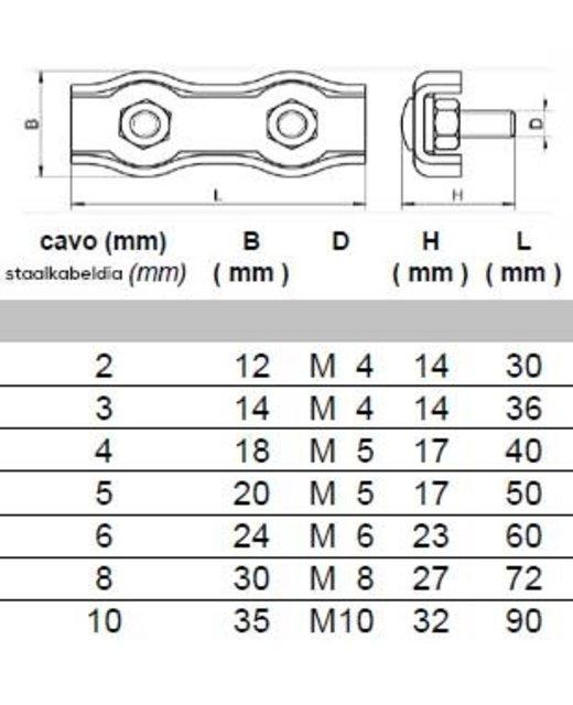 Rvs Duplexklemmen 3mm