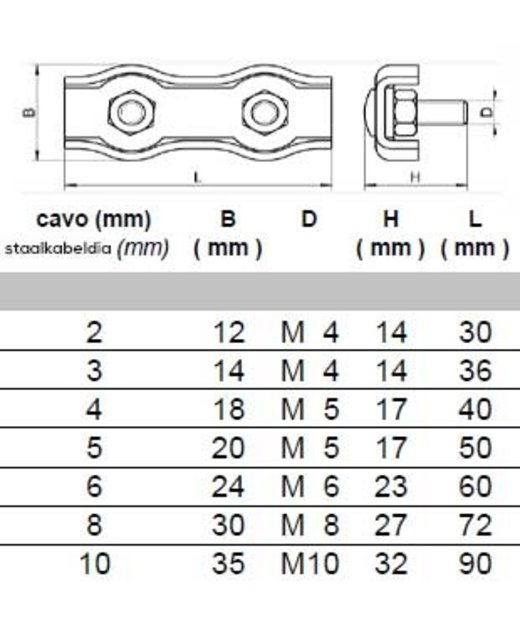 Rvs Duplexklemmen 4mm