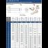 ISO 7380 mit Innensechskant (ISK) Edelstahl A2 V2A Linsenschrauben Rundkopfschrauben Flachkopfschrauben