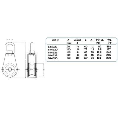 Edelstahl Blockseilrolle 15mm