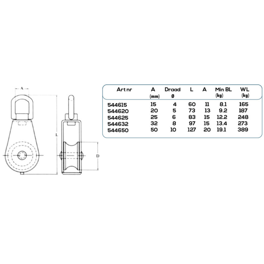 stainless pulleys 15mm