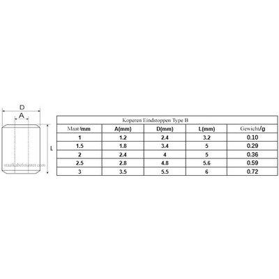 Type B Stopphülsen Kupfer  dünnwandig