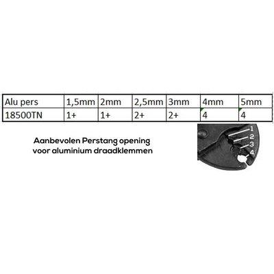 Stanford Presszange für Alu Pressklemmen 1.5 bis 5mm | Profi