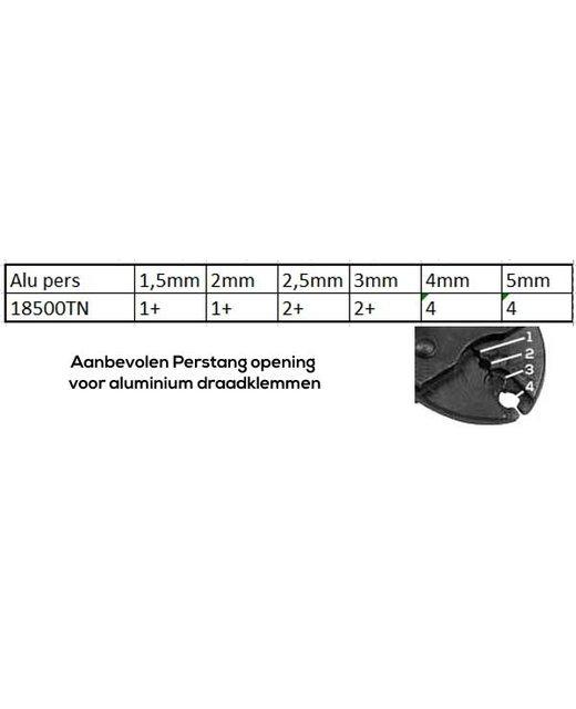 Perstang voor draadklemmen 1.5 tot 5mm | Profi