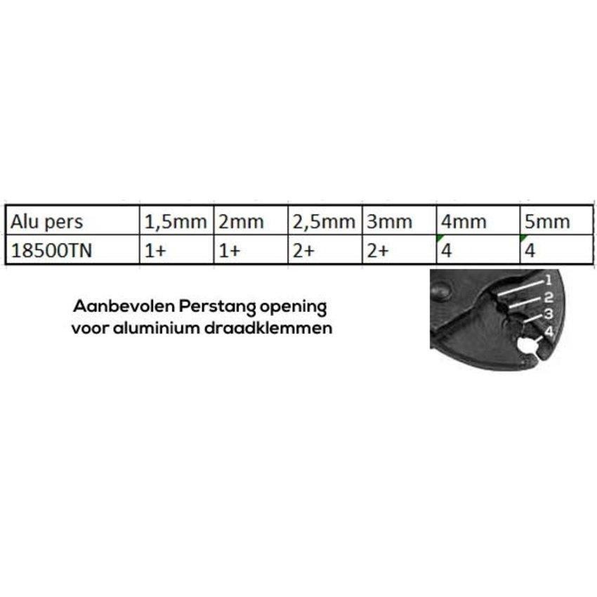 Perstang voor draadklemmen 1.5 tot 5mm   Profi