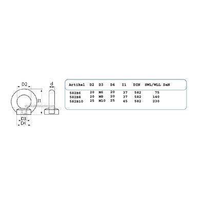 Ringmutter M10  - Schwarz