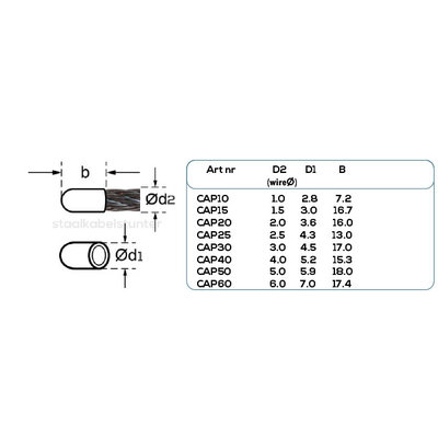 Steel cable plastic protection cap 1mm advantage pack 50 pieces