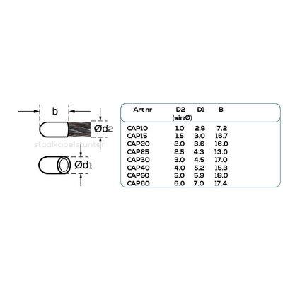 Stahlseil-Kunststoffschutzkappe 2,5mm Vorteilspackung 50 Stück