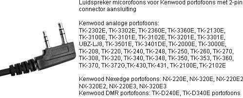 Luidspreker Microfoons met K1 connector voor Kenwood TK en NX series portofoons