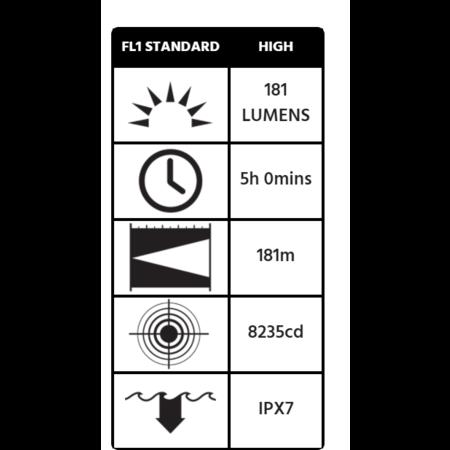 EX zaklamp oplaadbaar 2460Z1 StealthLite™- zone 1 - Peli