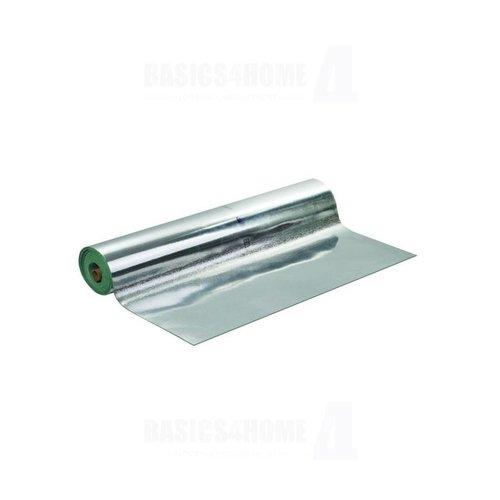 Basics4Home Rubber Ondervloer Actie - 76195