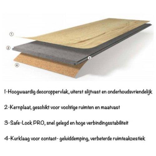 Parador 1730767 Eiken Pure Licht Landhuisvloer Parador Modular ONE PVC Vloer