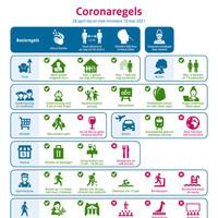 Stap 1: winkels en terrassen deels open, einde avondklok! (Persconferentie coronavirus 20 -04-21)