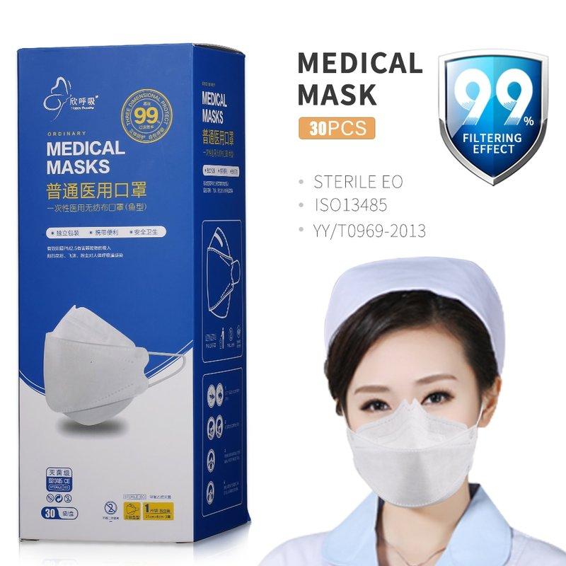 MyXL Wegwerp Mondkapjes Gezichtsmasker Sterilisatie Niveau Triple Filter Masker 99% Filtratie Masker Niet-geweven Stof Oorhaakje Masker Bescherming