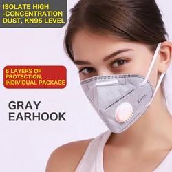 MyXL In Voorraad KN95 Mondkapje Gezichtsmasker Anti Dust Bacteriële Griep Masker Valved Gezicht Ffp2 N95 FFP3 Anti PM2.5 Veiligheid Protectiver Mond gezicht Maskers