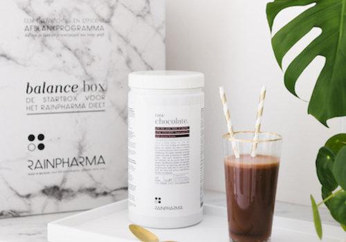 Het RainPharma Dieet