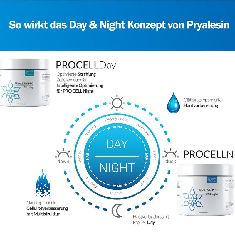 MyNaturalSecret Pryalesin PROCELL Day+Night 3er Sonderset