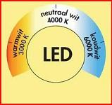 Kleurwissel LED