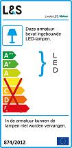Energielabel Livello Led