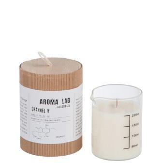 J-Line Geurkaars Aroma lab