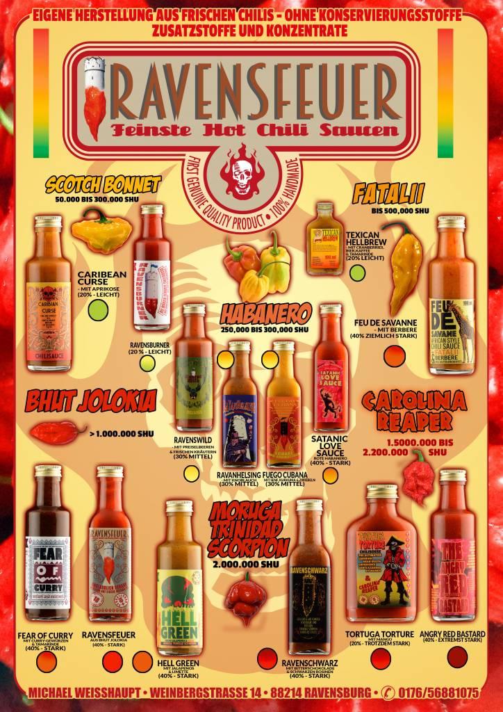 Ravensfeuer - Feuriges aus Ravensburg Caribian Curse Chili Sauce 20ml