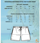 Ramatuelle Maui Badeanzug