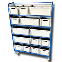 Order Picking Mesh Shelf Trolley Rollcontainer with Eurocrates Euroboxes
