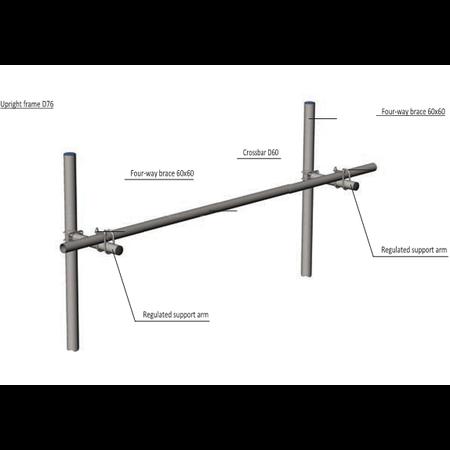 SalesBridges Feeding Fence Controlled beam