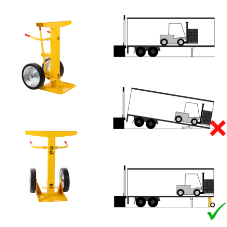 SalesBridges Laadbrug voor trailers vrachtwagen laadsteun 1025 mm tot 1344 mm
