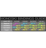 Snowgunz Monoski | Easy Ski Serie
