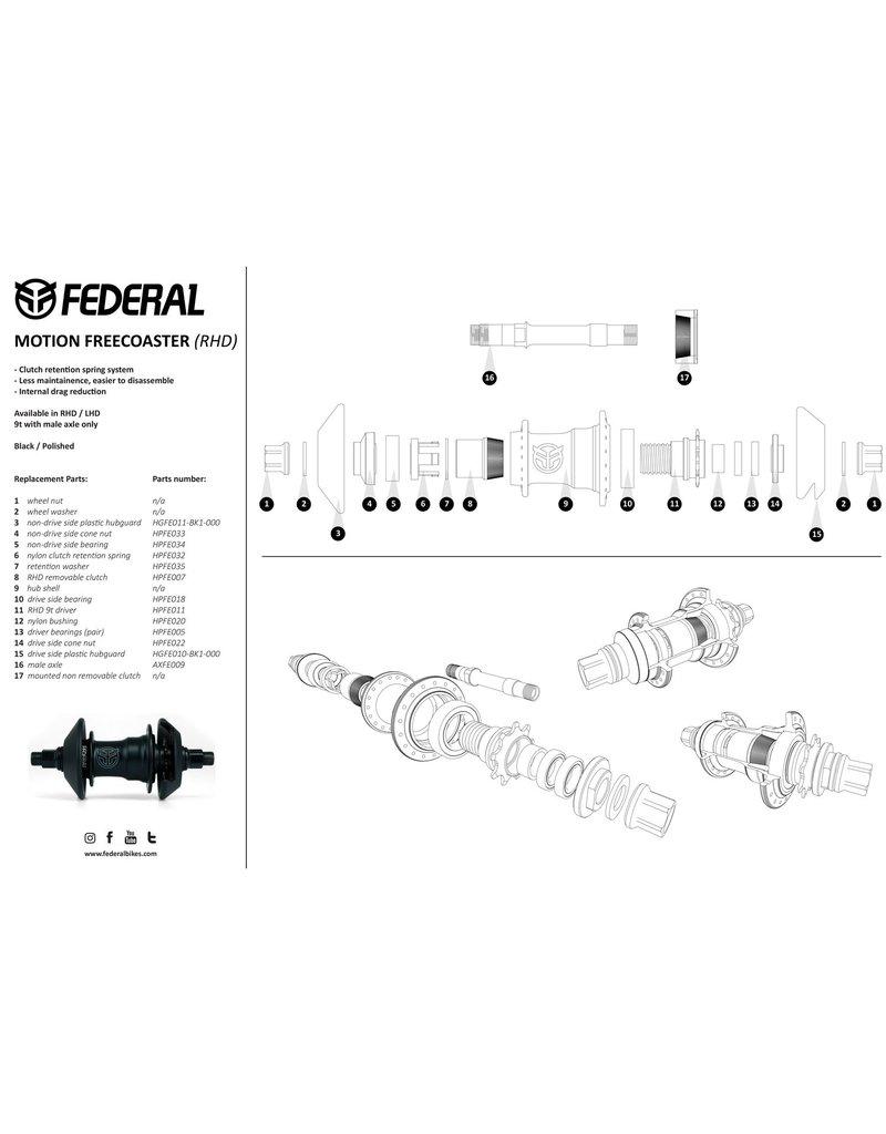 Federal FEDERAL Motion Freecoaster RHD 9T Silver