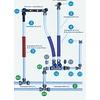 "Verdeler  knelkoppeling 3/4"" x 16-2.0 kraantjes /verdeler knel– waterleiding / meerlagenbuis – CV & Sanitair - messing"