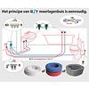 Sanitair inbouwdoos knel 1/2F  x Ø 16 mm-2.0 dubbel