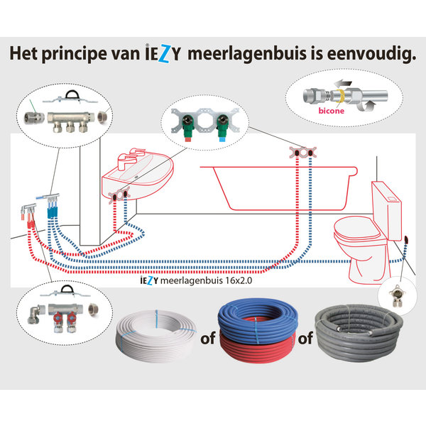"""Iezy Muurplaat pers  gemonteerd 1/2""""F x 16-2.0-waterleiding / meerlagenbuis"""