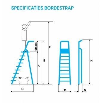 Eurostairs bordestrap professioneel 7 treden